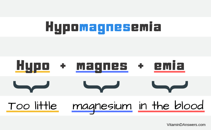 the meaning of hypomagnesemia